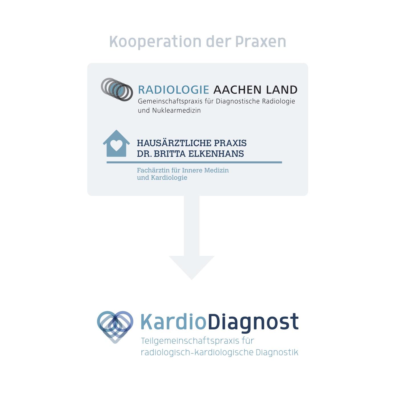 kardio_diagnost_05.jpg